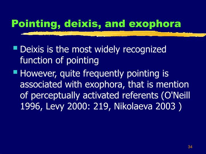 Pointing, deixis, and exophora
