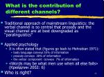 what is the contribution of different channels