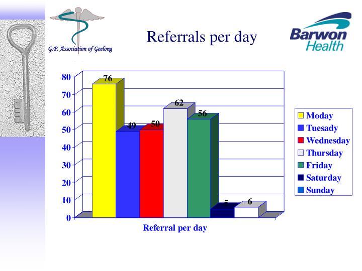 Referrals per day