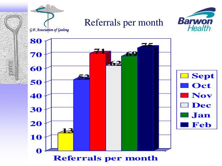 Referrals per month