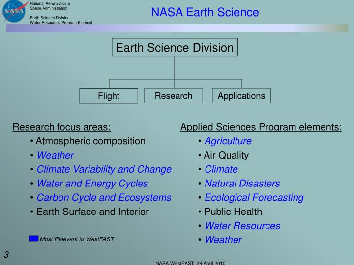 NASA Earth Science