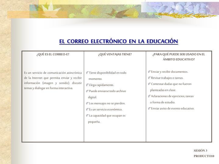 EL  CORREO  ELECTRÓNICO  EN  LA  EDUCACIÓN
