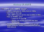 history of amps