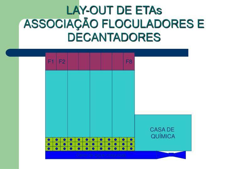 LAY-OUT DE ETAs