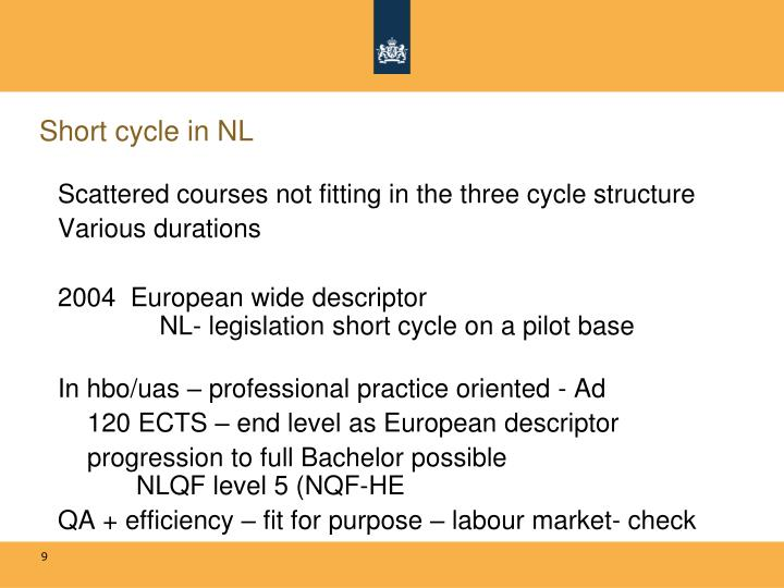 Short cycle in NL