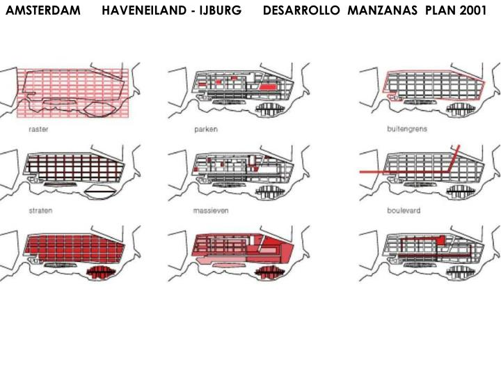 AMSTERDAM      HAVENEILAND - IJBURG      DESARROLLO  MANZANAS  PLAN 2001