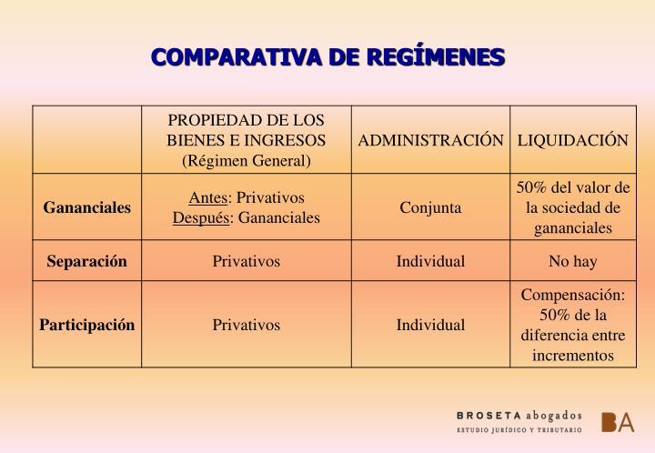 COMPARATIVA DE REGÍMENES