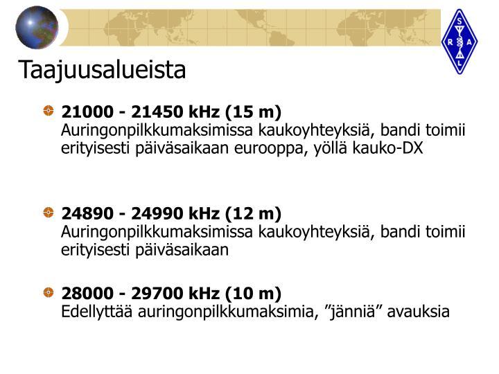 21000 - 21450 kHz (15 m)
