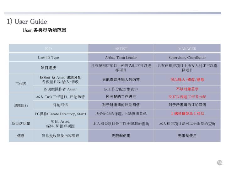 1) User Guide