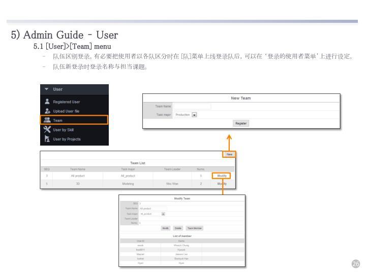 5) Admin Guide – User