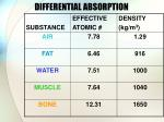 differential absorption1