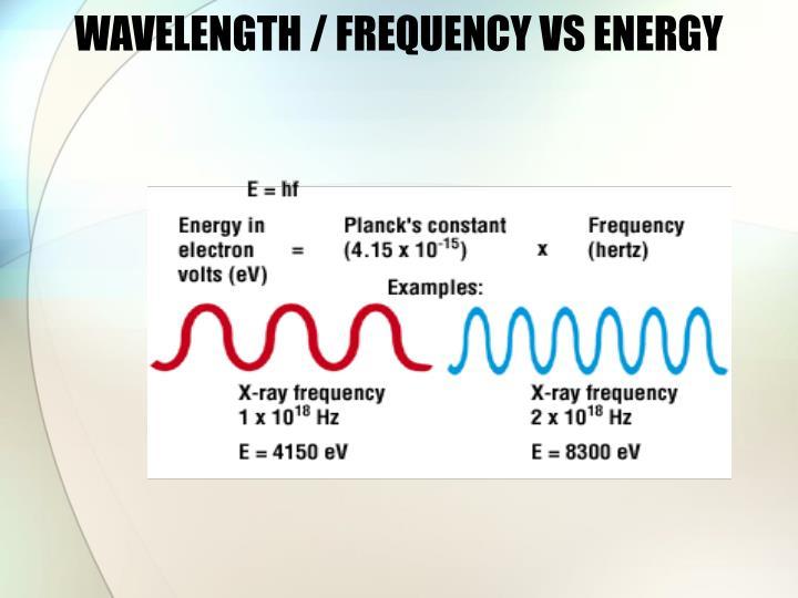 WAVELENGTH / FREQUENCY VS ENERGY