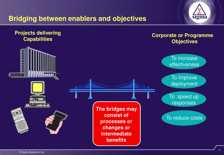 Bridging between enablers and objectives