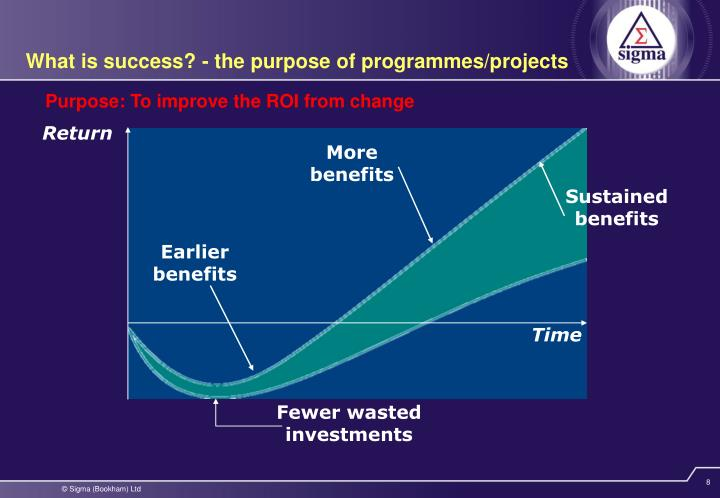 Purpose: To improve the ROI from change