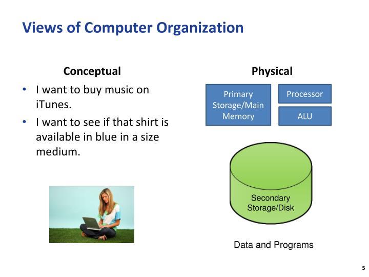 Views of Computer Organization