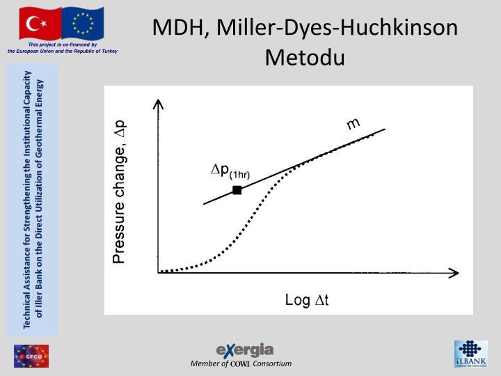 MDH, Miller-Dyes-Huchkinson Metodu