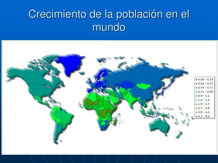 Crecimiento de la población en el mundo