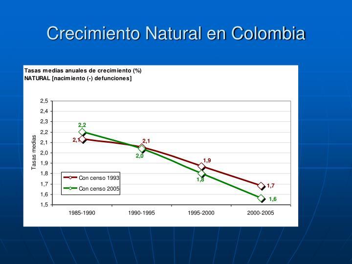 Crecimiento Natural en Colombia