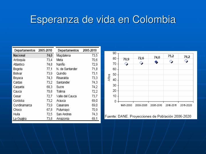 Esperanza de vida en Colombia
