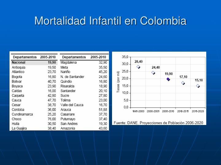 Mortalidad Infantil en Colombia