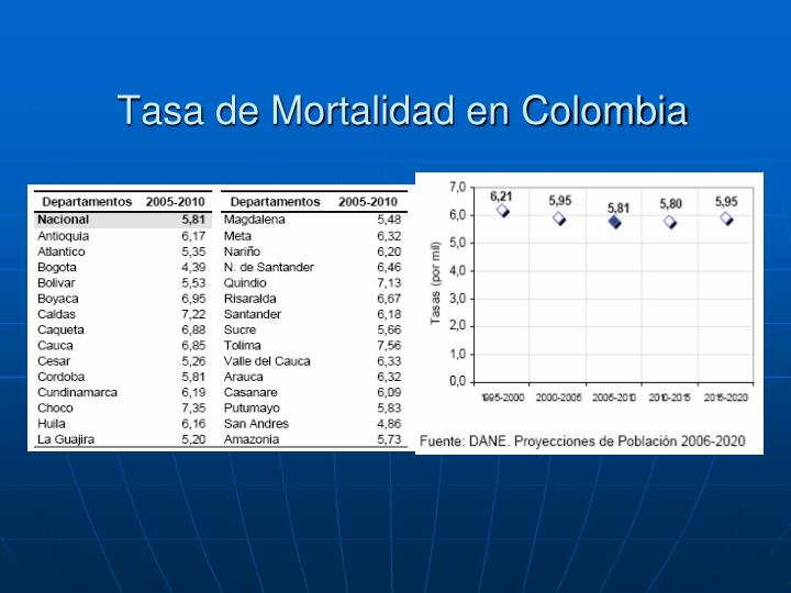 Tasa de Mortalidad en Colombia