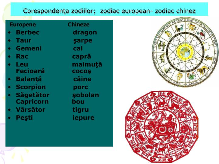 Europene                    Chineze