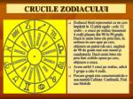 crucile zodiacului