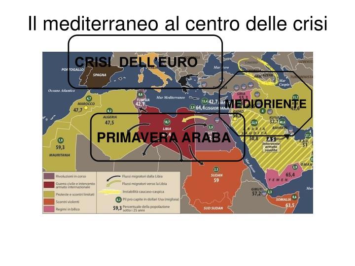 Il mediterraneo al centro delle crisi