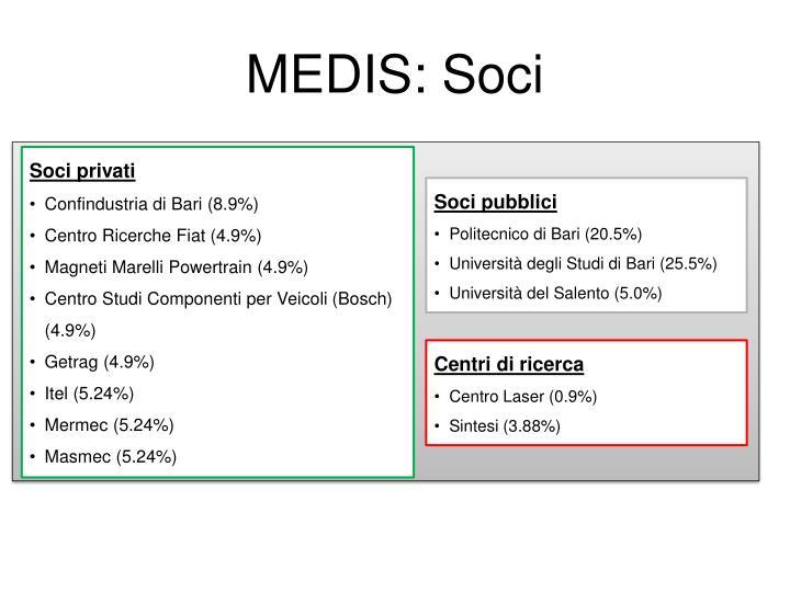 MEDIS: Soci