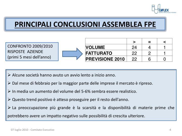 PRINCIPALI CONCLUSIONI ASSEMBLEA FPE
