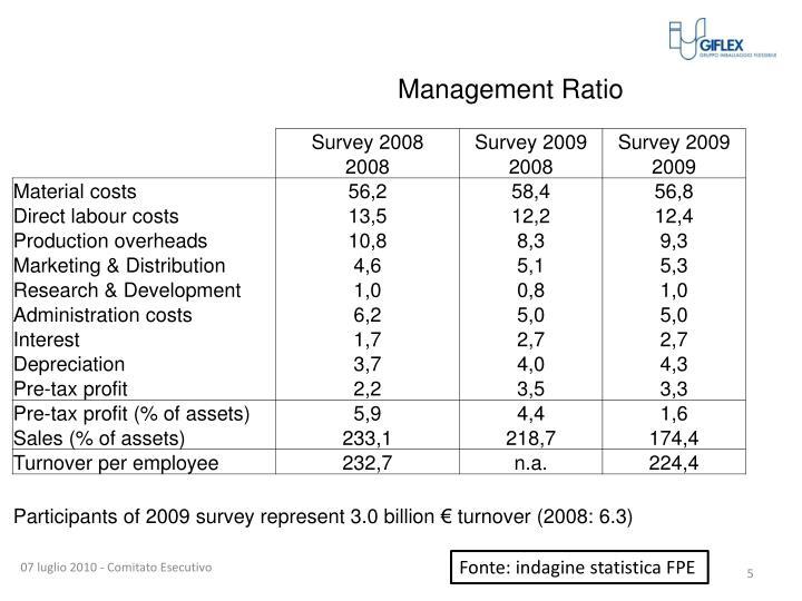 Fonte: indagine statistica FPE