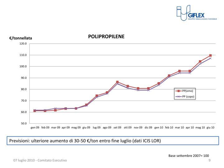 Previsioni: ulteriore aumento di 30-50 €/ton entro fine luglio (dati