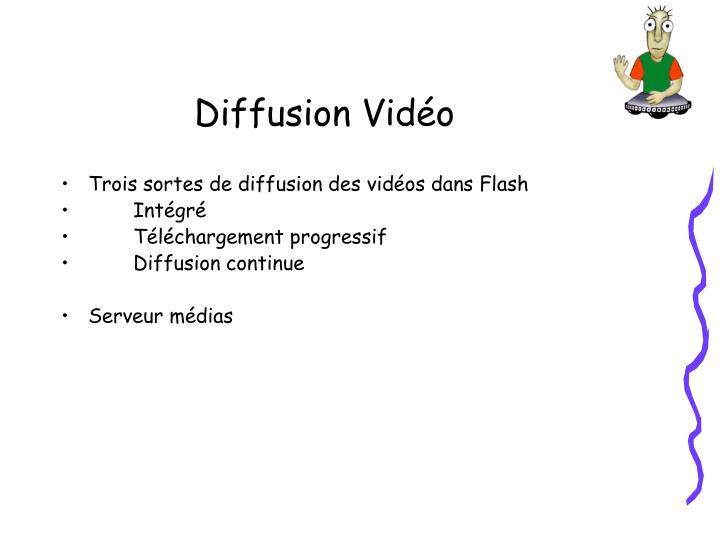 Diffusion Vidéo