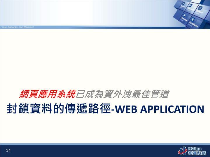 網頁應用系統