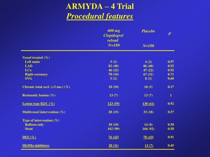 ARMYDA – 4 Trial