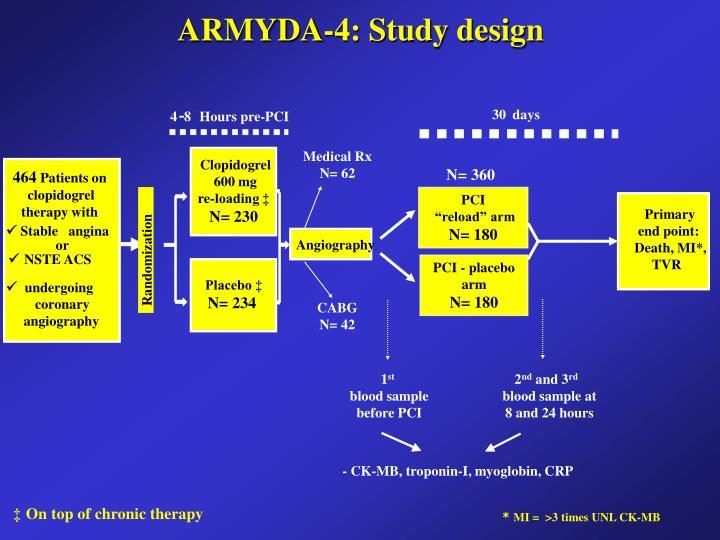 ARMYDA-4: Study design
