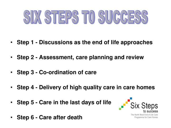 SIX STEPS T0 SUCCESS