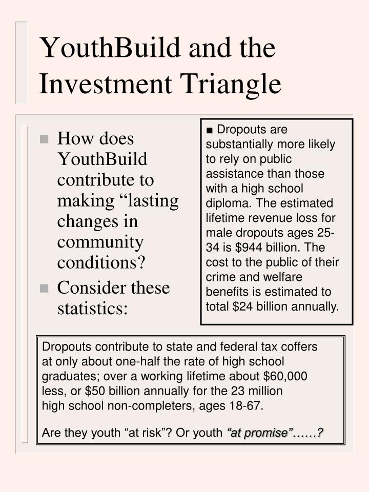 YouthBuild and the Investment Triangle