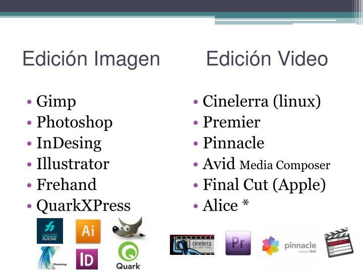 Edición Imagen        Edición Video