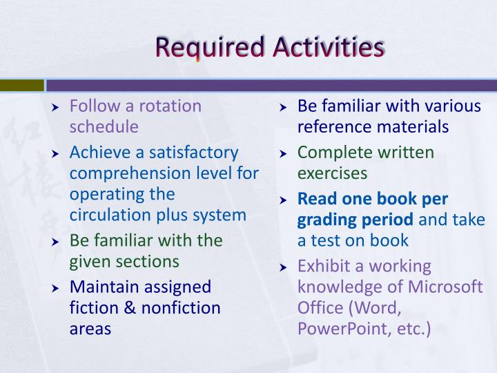 Required Activities