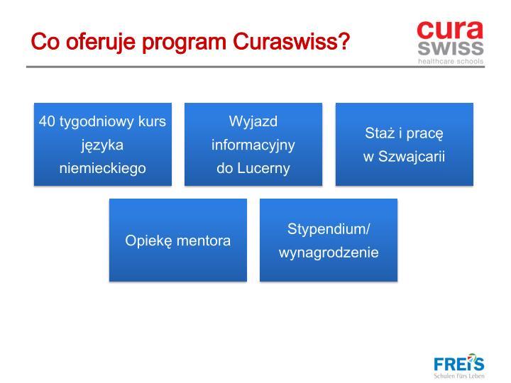 Co oferuje program Curaswiss?