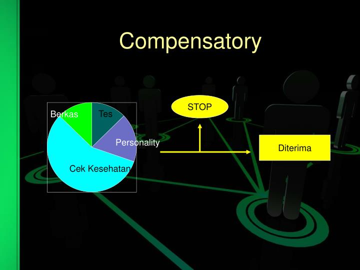 Compensatory