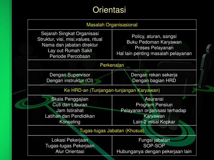 Orientasi