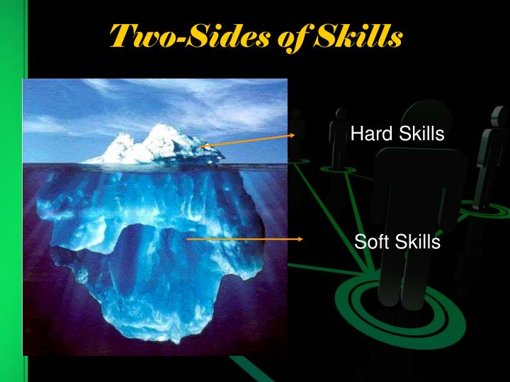Two-Sides of Skills