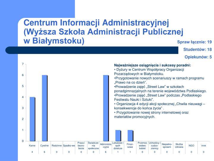 Centrum Informacji Administracyjnej