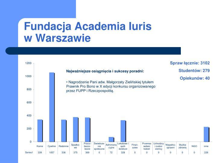 Fundacja Academia Iuris