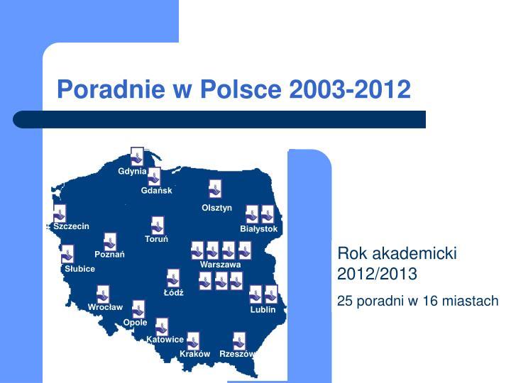 Poradnie w Polsce 2003-2012
