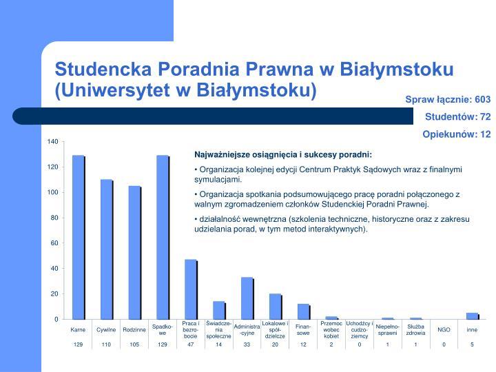 Studencka Poradnia Prawna w Białymstoku (Uniwersytet w Białymstoku)