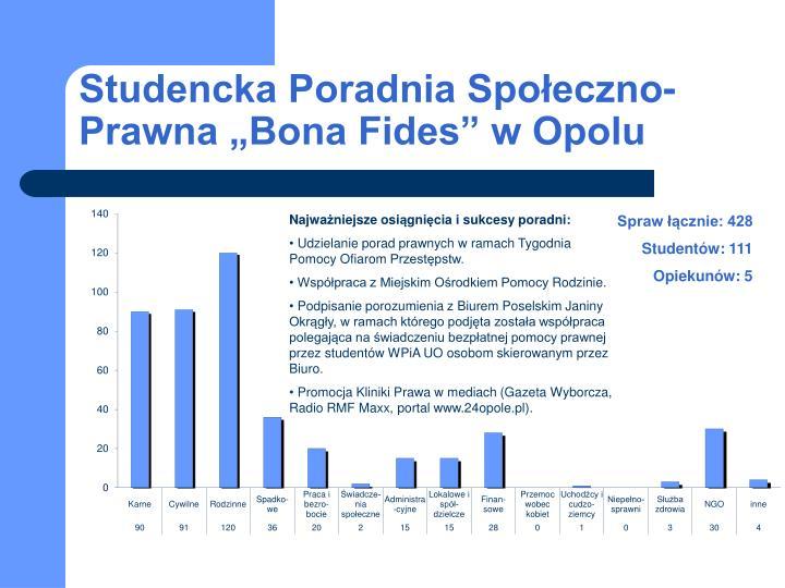 "Studencka Poradnia Społeczno-Prawna ""Bona Fides"" w Opolu"