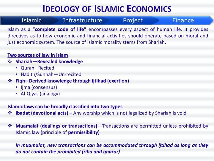 Ideology of Islamic Economics